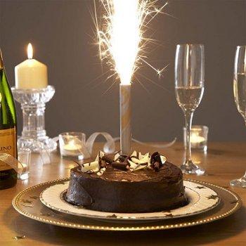 middle-middle-color-center-center-0-0-0-1522764888.9636 свечи для торта с фейерверком купить